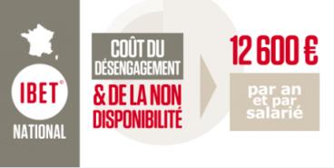 Les grands résultats de l'IBET 2015