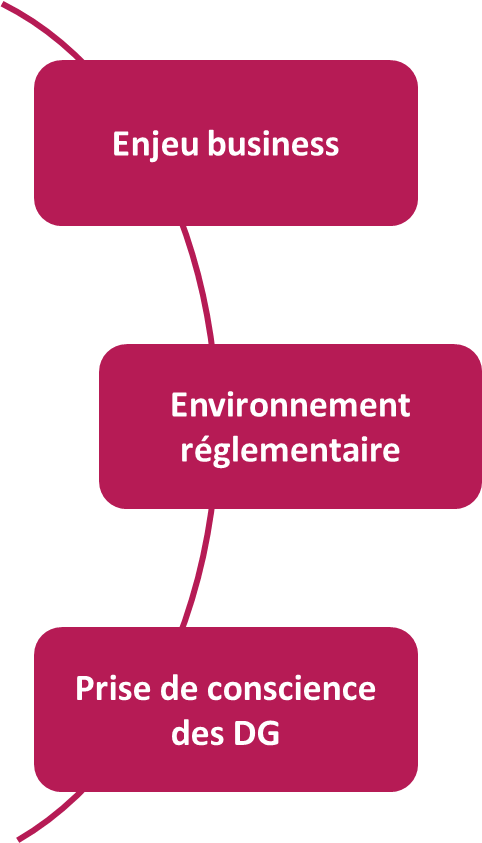 contract management et claim management
